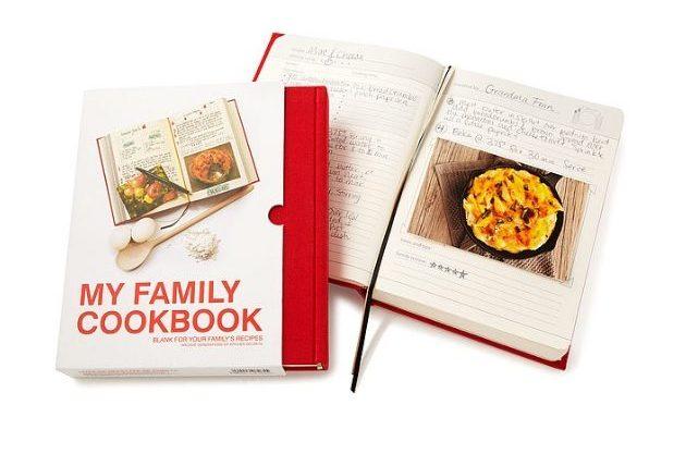 cookbook copy